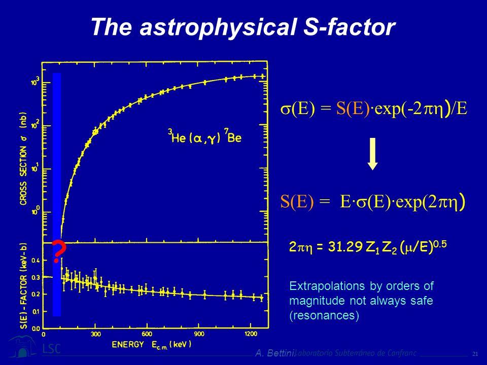 21 A. Bettini. The astrophysical S-factor S(E) = E· (E)·exp(2 ) (E) = S(E)·exp(-2 ) /E 2 = 31.29 Z 1 Z 2 ( /E) 0.5 ? Extrapolations by orders of magni