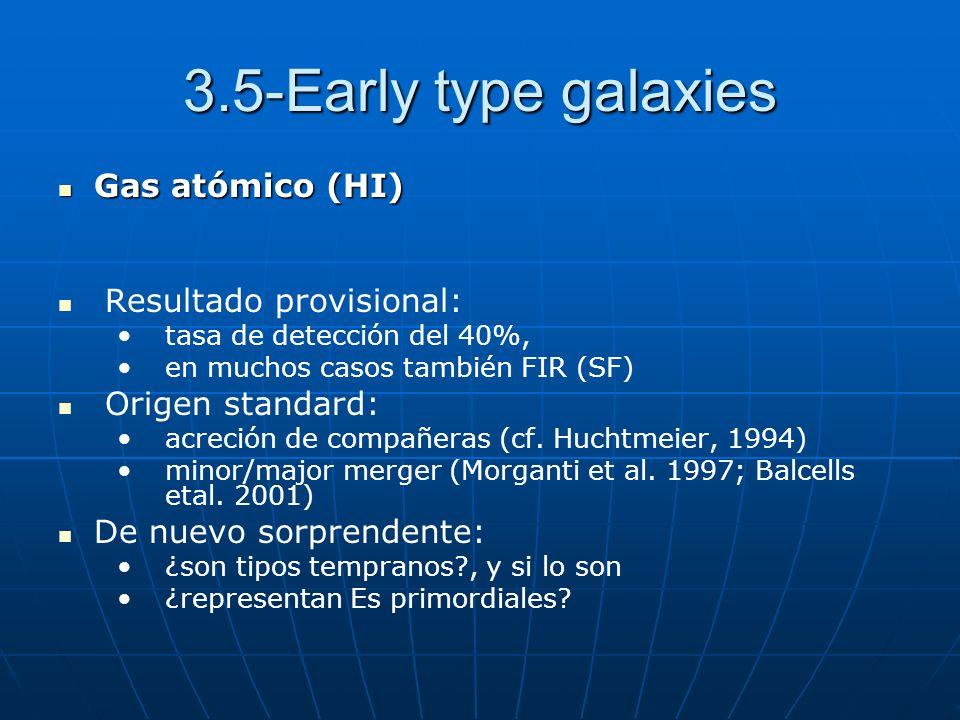 3.5-Early type galaxies Gas atómico (HI) Gas atómico (HI) Resultado provisional: tasa de detección del 40%, en muchos casos también FIR (SF) Origen standard: acreción de compañeras (cf.