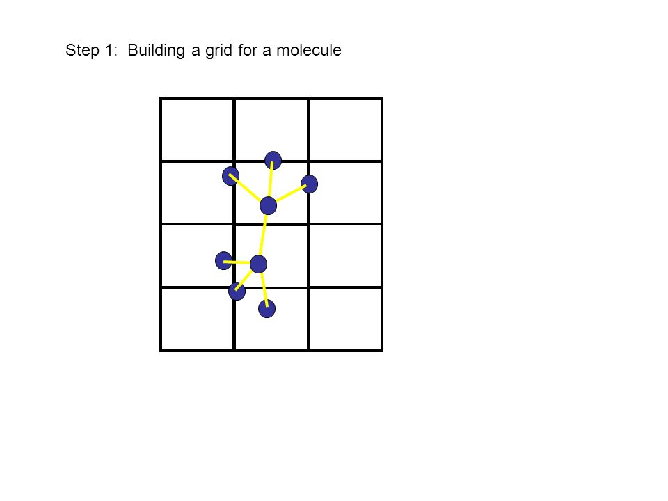 Step 1: Building a grid for a molecule
