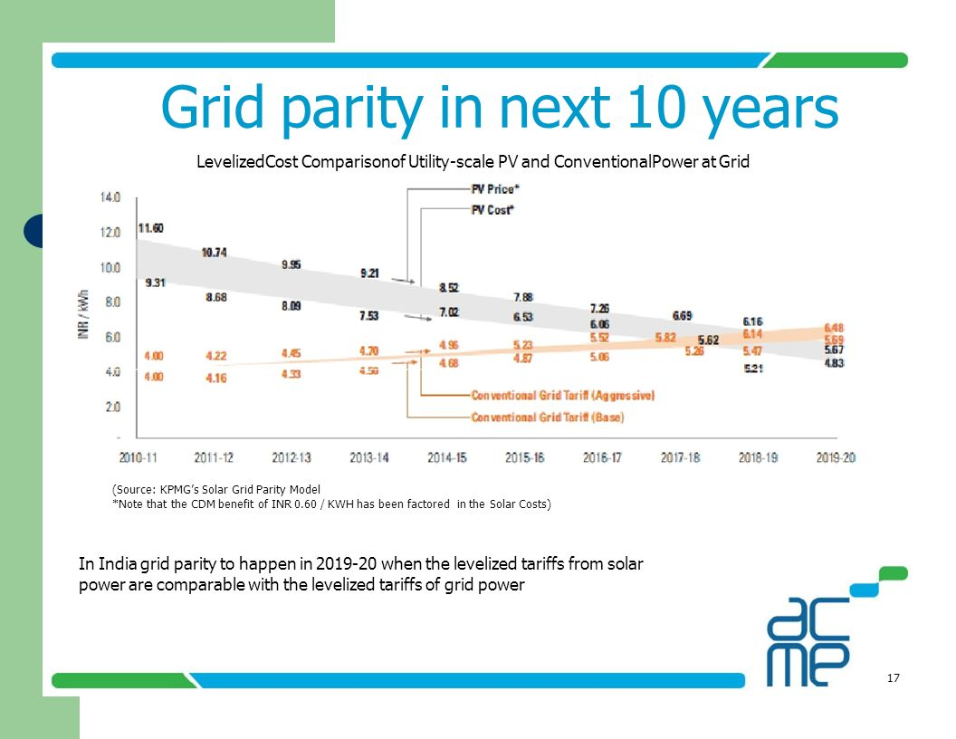Grid parity in next 10 years LevelizedCost Comparisonof Utility-scale PV and ConventionalPower at Grid 17 (Source: KPMGs Solar Grid Parity Model *Note