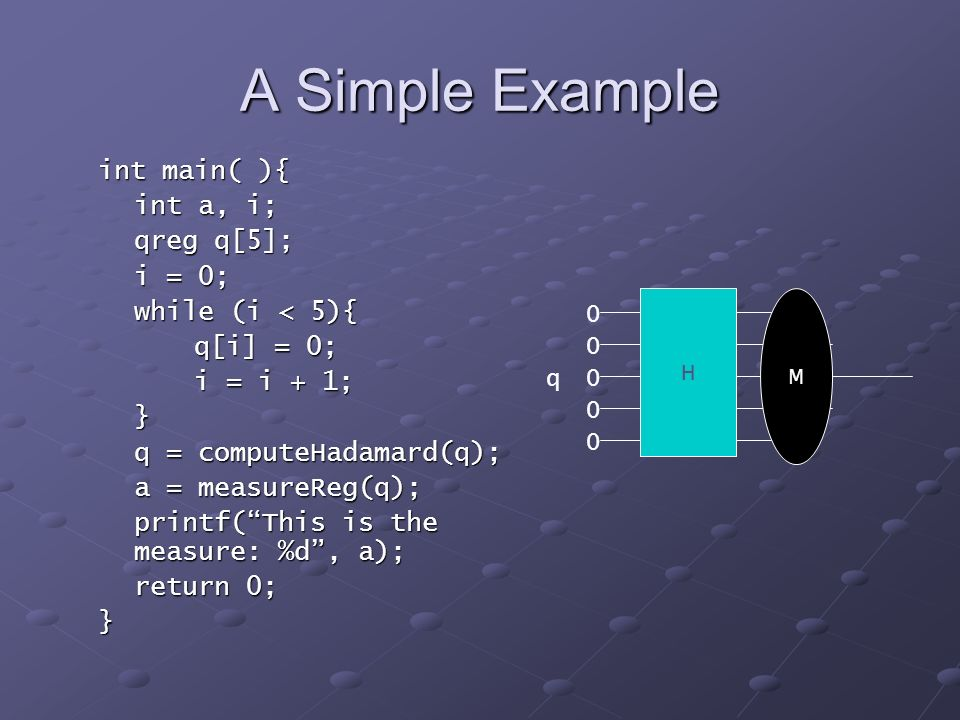 A Simple Example int main( ){ int a, i; qreg q[5]; i = 0; while (i < 5){ q[i] = 0; i = i + 1; } q = computeHadamard(q); a = measureReg(q); printf(This