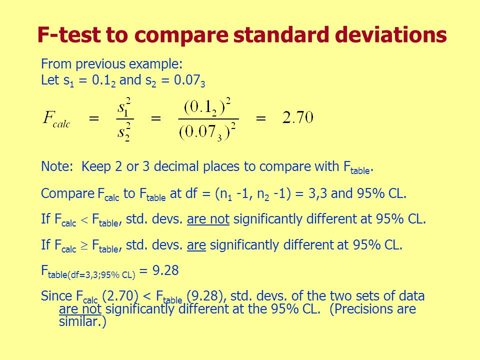 F-test to compare standard deviations From previous example: Let s 1 = 0.1 2 and s 2 = 0.07 3 Note: Keep 2 or 3 decimal places to compare with F table
