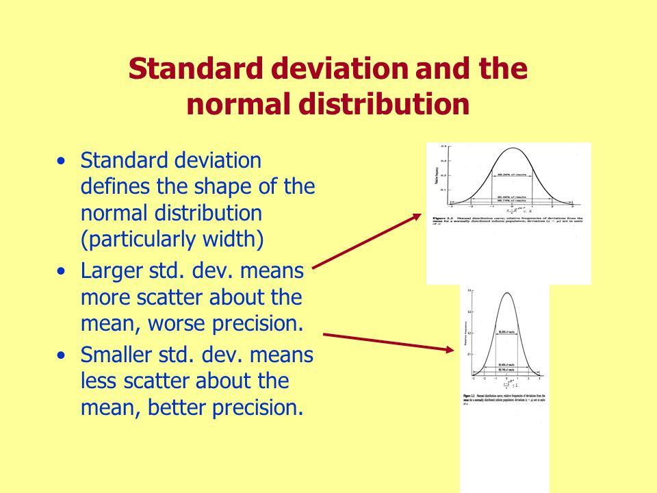 Standard deviation and the normal distribution Standard deviation defines the shape of the normal distribution (particularly width) Larger std. dev. m