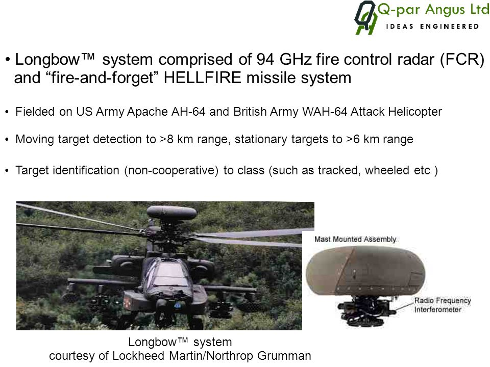 Longbow system comprised of 94 GHz fire control radar (FCR) and fire-and-forget HELLFIRE missile system Fielded on US Army Apache AH-64 and British Ar