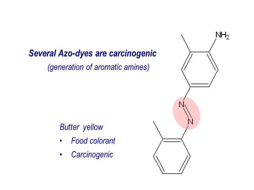 Several Azo-dyes are carcinogenic Butter yellow Food colorant Carcinogenic (generation of aromatic amines)