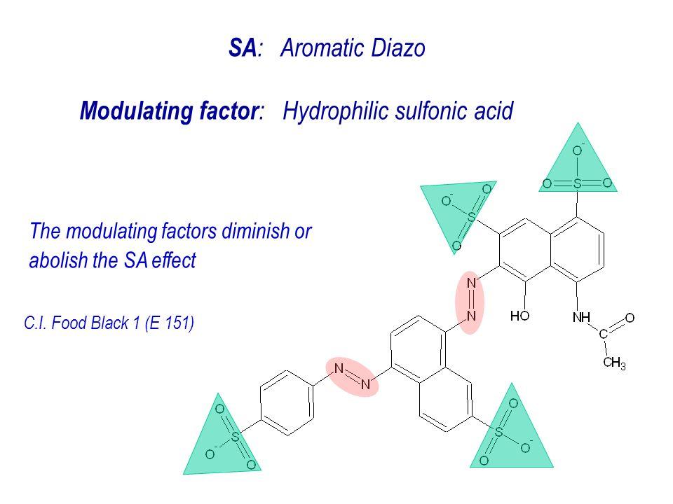 SA : Aromatic Diazo Modulating factor : Hydrophilic sulfonic acid The modulating factors diminish or abolish the SA effect C.I. Food Black 1 (E 151)