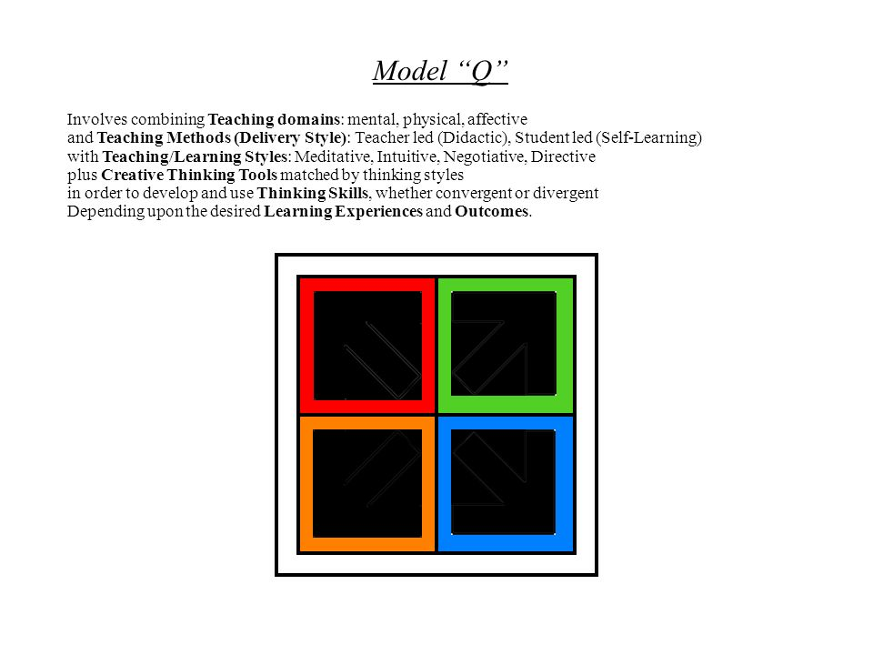 Model Q Involves combining Teaching domains: mental, physical, affective and Teaching Methods (Delivery Style): Teacher led (Didactic), Student led (Self-Learning) with Teaching/Learning Styles: Meditative, Intuitive, Negotiative, Directive plus Creative Thinking Tools matched by thinking styles in order to develop and use Thinking Skills, whether convergent or divergent Depending upon the desired Learning Experiences and Outcomes.