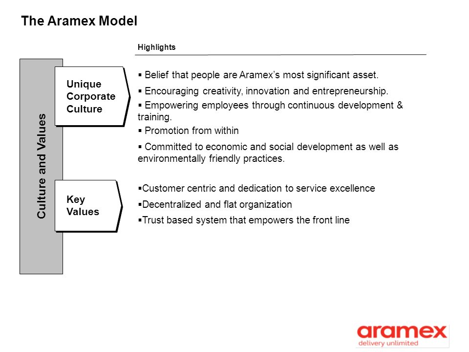 Culture and Values Unique Corporate Culture Belief that people are Aramexs most significant asset. Encouraging creativity, innovation and entrepreneur