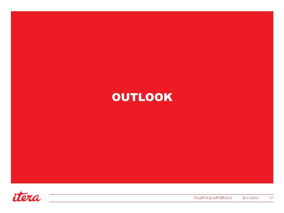 OUTLOOK 06.11.2013FOURTH QUARTER 2012 17