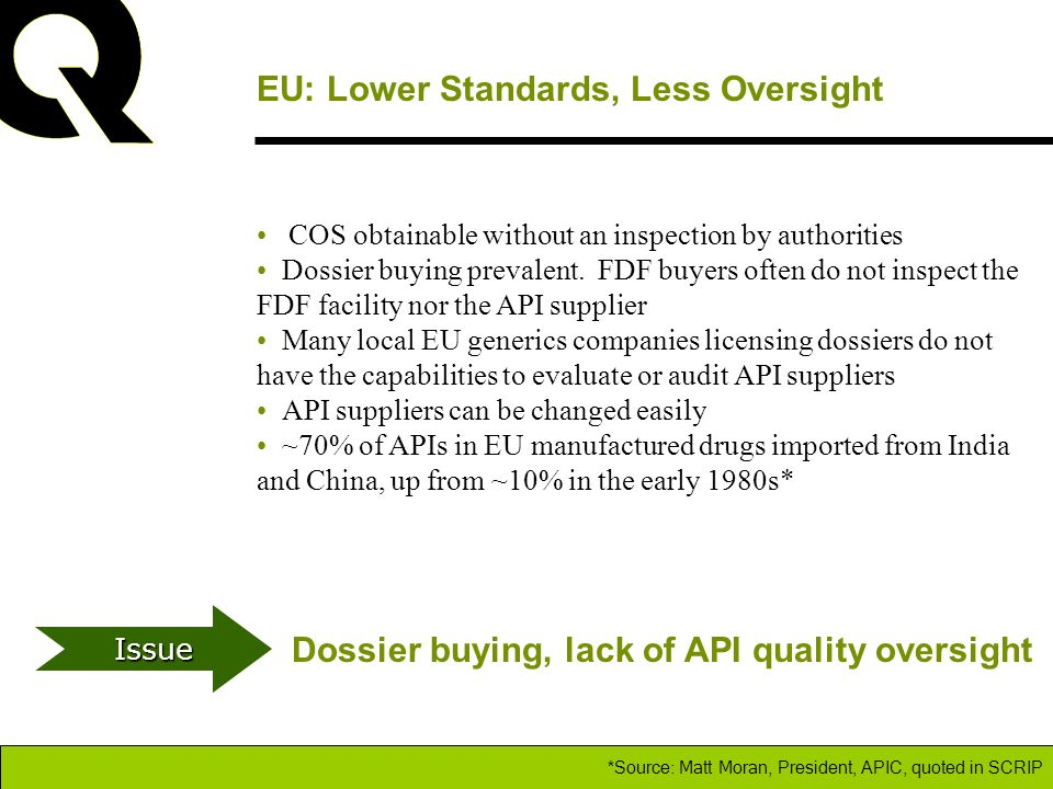Dossier buying, lack of API quality oversight *Source: Matt Moran, President, APIC, quoted in SCRIP COS obtainable without an inspection by authoritie