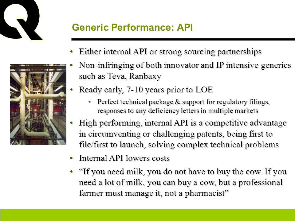 Generic Performance: API Either internal API or strong sourcing partnershipsEither internal API or strong sourcing partnerships Non-infringing of both