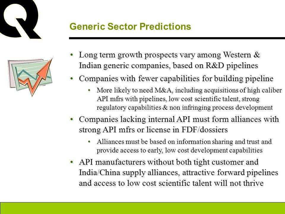 Generic Sector Predictions Long term growth prospects vary among Western & Indian generic companies, based on R&D pipelinesLong term growth prospects