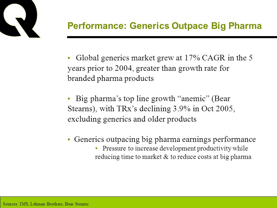 Performance: Generics Outpace Big Pharma Global generics market grew at 17% CAGR in the 5 years prior to 2004, greater than growth rate for branded ph