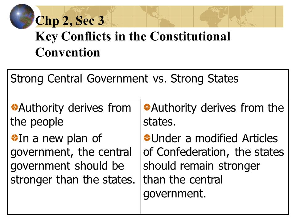 Chp 2, Sec 3 Key Conflicts in the Constitutional Convention Strong Central Government vs. Strong States Authority derives from the people In a new pla