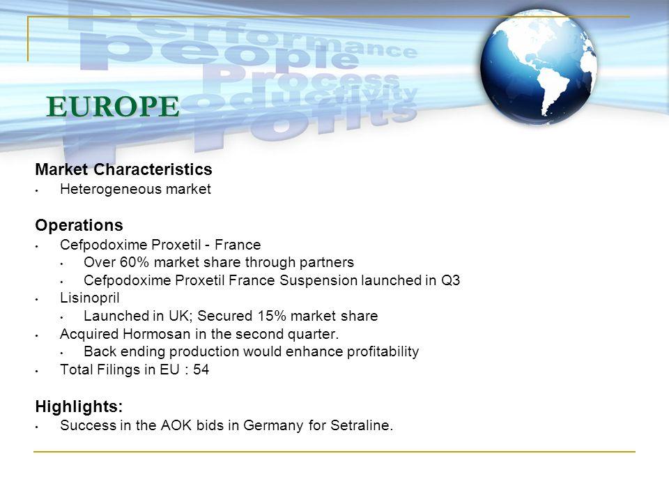 EUROPE Market Characteristics Heterogeneous market Operations Cefpodoxime Proxetil - France Over 60% market share through partners Cefpodoxime Proxeti