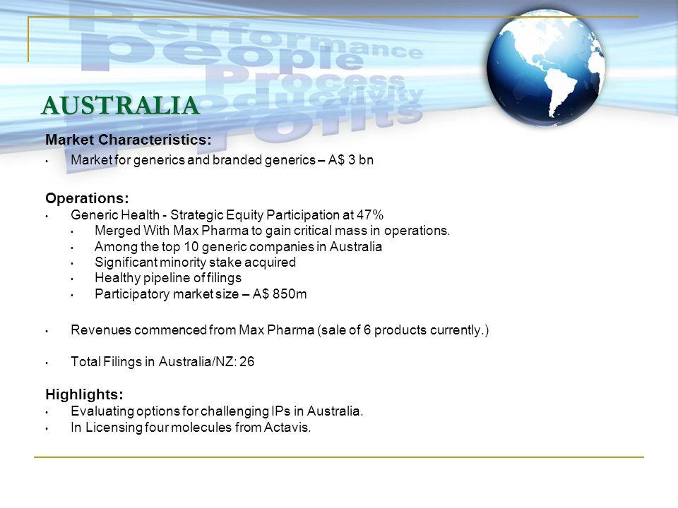 AUSTRALIA Market Characteristics: Market for generics and branded generics – A$ 3 bn Operations: Generic Health - Strategic Equity Participation at 47