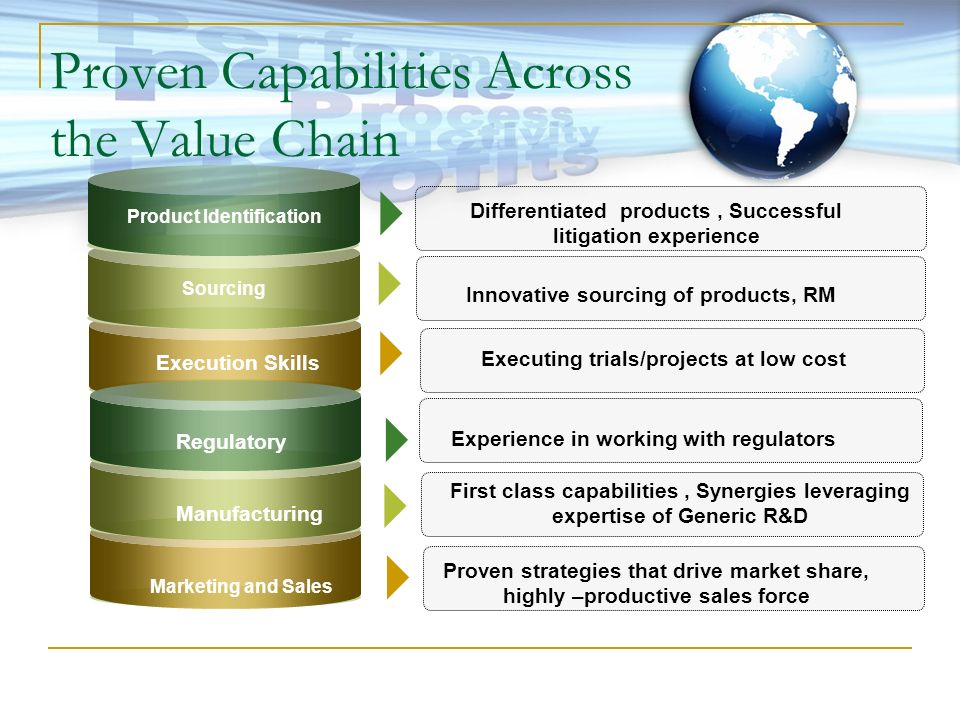 Proven Capabilities Across the Value Chain Sourcing Execution Skills Innovative sourcing of products, RM Regulatory Manufacturing Marketing and Sales