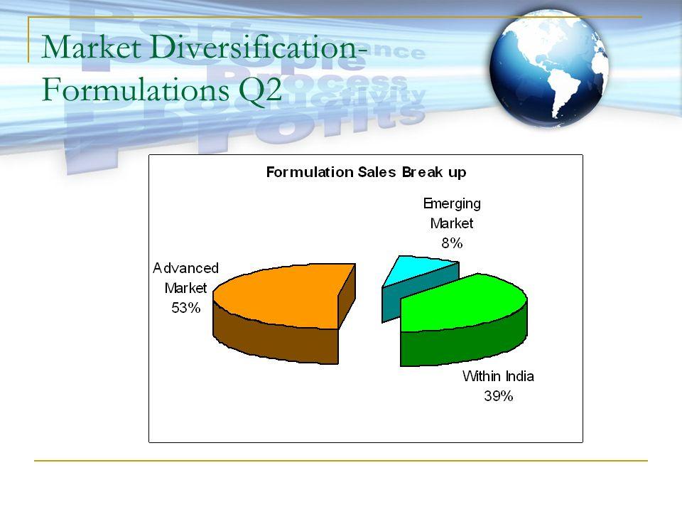 Market Diversification- Formulations Q2