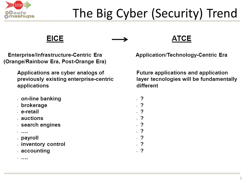 The Big Cyber (Security) Trend 3 EICE Enterprise/Infrastructure-Centric Era (Orange/Rainbow Era, Post-Orange Era) ATCE Application/Technology-Centric