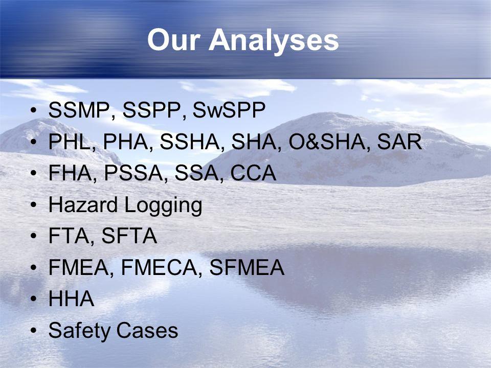 Our Analyses SSMP, SSPP, SwSPP PHL, PHA, SSHA, SHA, O&SHA, SAR FHA, PSSA, SSA, CCA Hazard Logging FTA, SFTA FMEA, FMECA, SFMEA HHA Safety Cases