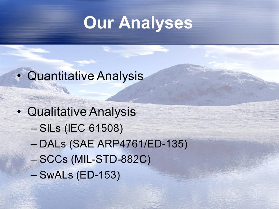 Our Analyses Quantitative Analysis Qualitative Analysis –SILs (IEC 61508) –DALs (SAE ARP4761/ED-135) –SCCs (MIL-STD-882C) –SwALs (ED-153)
