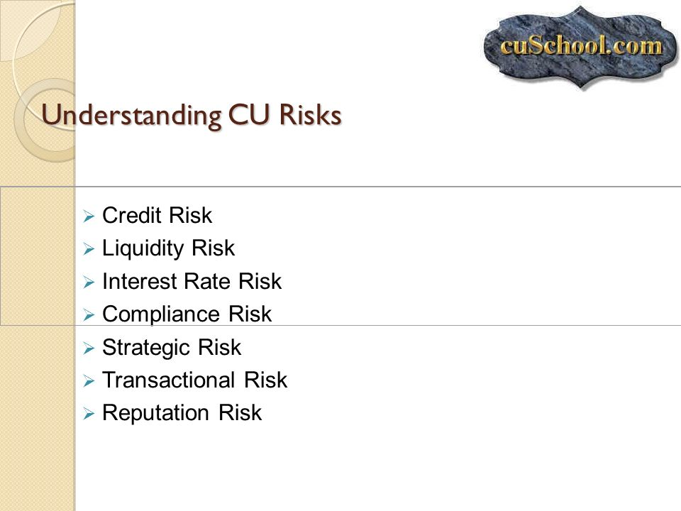 Understanding CU Risks Credit Risk Liquidity Risk Interest Rate Risk Compliance Risk Strategic Risk Transactional Risk Reputation Risk