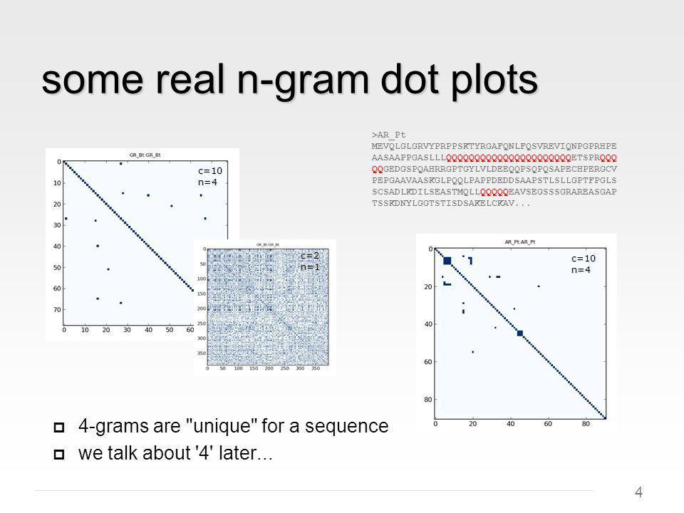 4 some real n-gram dot plots 4-grams are