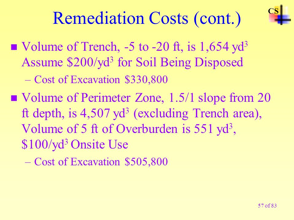 57 of 83 n Volume of Trench, -5 to -20 ft, is 1,654 yd 3 Assume $200/yd 3 for Soil Being Disposed –Cost of Excavation $330,800 n Volume of Perimeter Z