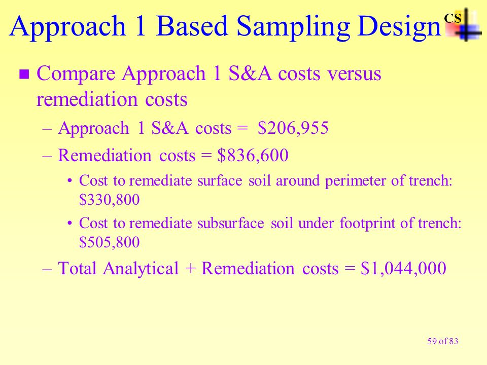 59 of 83 Approach 1 Based Sampling Design n Compare Approach 1 S&A costs versus remediation costs –Approach 1 S&A costs = $206,955 –Remediation costs
