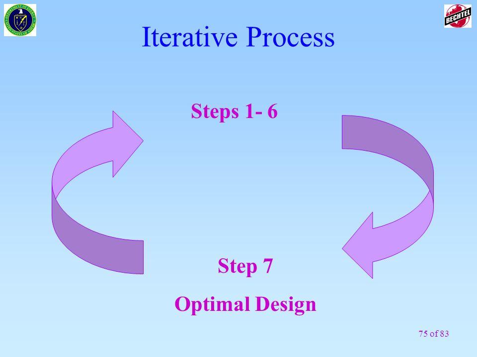 75 of 83 Steps 1- 6 Step 7 Optimal Design Iterative Process