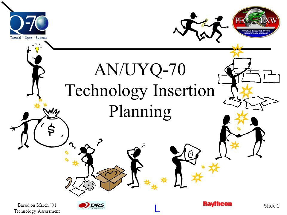 Tactical · Open · Systems L Based on March 01 Technology Assessment Slide 1 AN/UYQ-70 Technology Insertion Planning