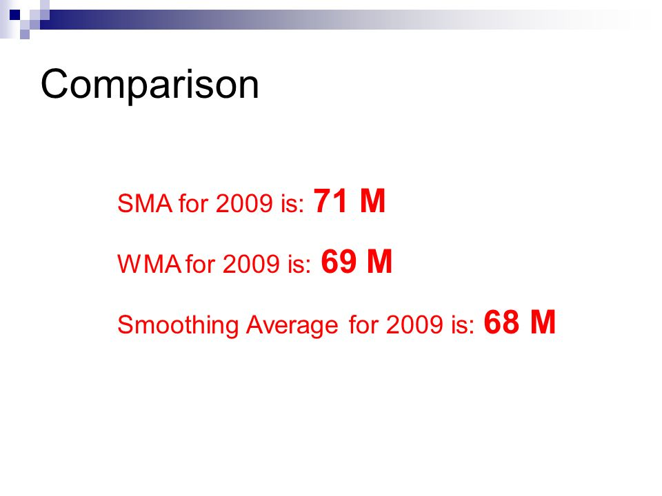 Comparison SMA for 2009 is: 71 M WMA for 2009 is: 69 M Smoothing Average for 2009 is: 68 M