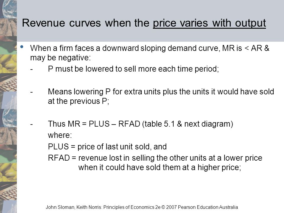 John Sloman, Keith Norris: Principles of Economics 2e © 2007 Pearson Education Australia Revenue curves when the price varies with output When a firm
