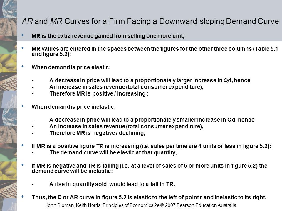 John Sloman, Keith Norris: Principles of Economics 2e © 2007 Pearson Education Australia AR and MR Curves for a Firm Facing a Downward-sloping Demand