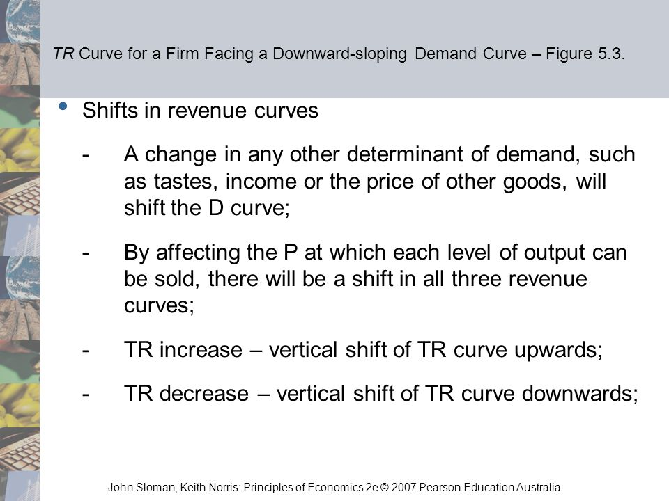 John Sloman, Keith Norris: Principles of Economics 2e © 2007 Pearson Education Australia TR Curve for a Firm Facing a Downward-sloping Demand Curve –