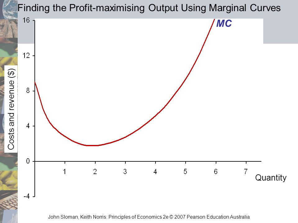 John Sloman, Keith Norris: Principles of Economics 2e © 2007 Pearson Education Australia Quantity Costs and revenue ($) MC Finding the Profit-maximisi