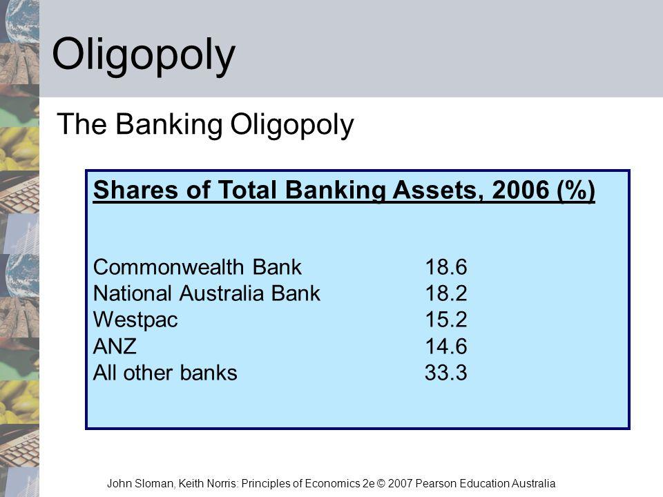 John Sloman, Keith Norris: Principles of Economics 2e © 2007 Pearson Education Australia Oligopoly The Banking Oligopoly Shares of Total Banking Asset