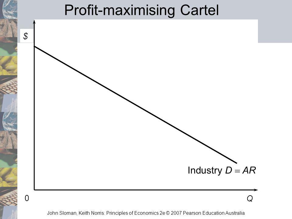 John Sloman, Keith Norris: Principles of Economics 2e © 2007 Pearson Education Australia Q 0 Industry D AR Profit-maximising Cartel $