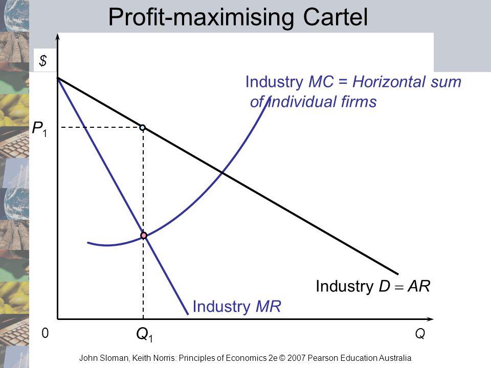 John Sloman, Keith Norris: Principles of Economics 2e © 2007 Pearson Education Australia Q 0 Industry D AR Industry MC = Horizontal sum of individual