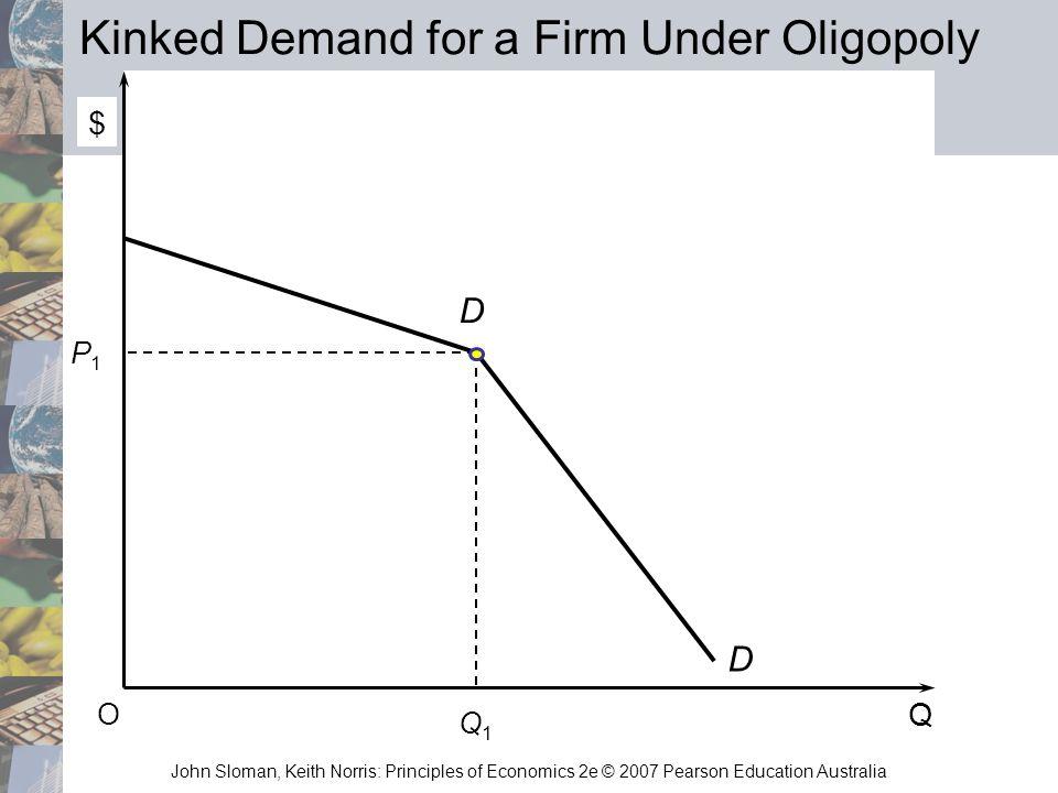 John Sloman, Keith Norris: Principles of Economics 2e © 2007 Pearson Education Australia Q O P1P1 Q1Q1 D D Kinked Demand for a Firm Under Oligopoly $