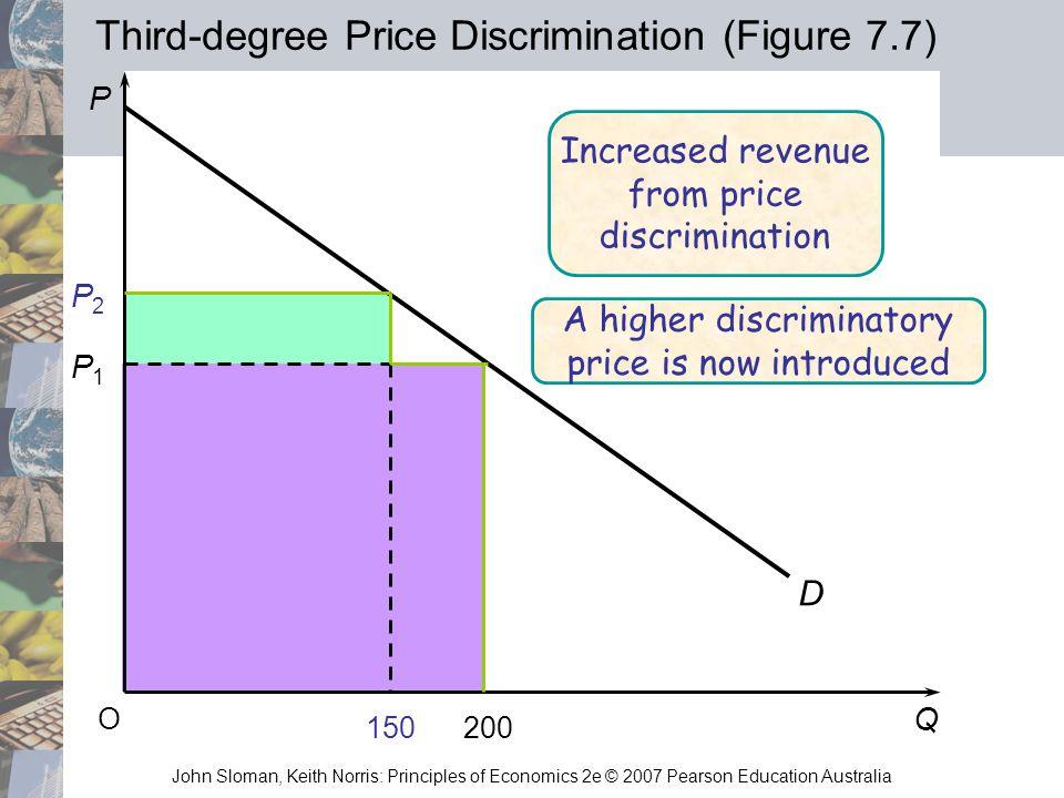 John Sloman, Keith Norris: Principles of Economics 2e © 2007 Pearson Education Australia O P1P1 D 200 P2P2 150 P Q Increased revenue from price discri
