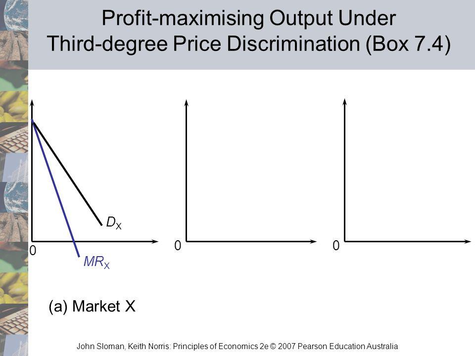 John Sloman, Keith Norris: Principles of Economics 2e © 2007 Pearson Education Australia 0 00 MR X (a) Market X DXDX Profit-maximising Output Under Th