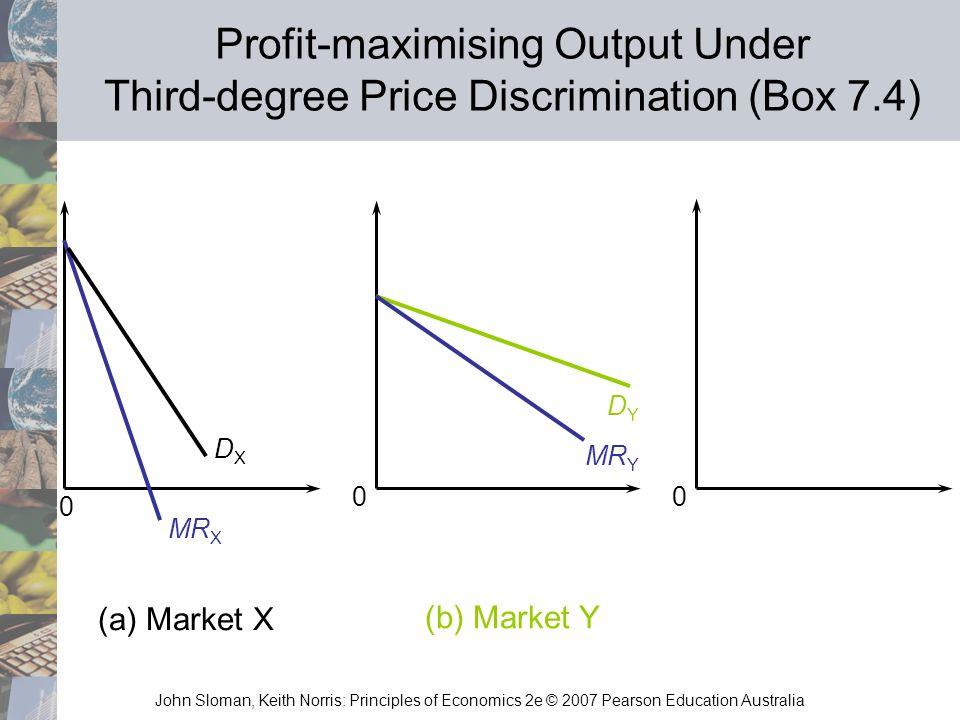 John Sloman, Keith Norris: Principles of Economics 2e © 2007 Pearson Education Australia 0 00 DYDY MR X MR Y (a) Market X (b) Market Y DXDX Profit-max