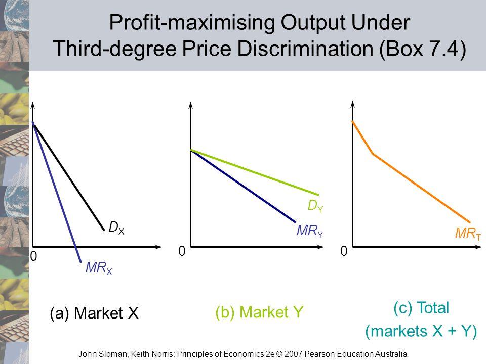 John Sloman, Keith Norris: Principles of Economics 2e © 2007 Pearson Education Australia 0 00 MR X MR Y MR T (a) Market X (b) Market Y (c) Total (mark