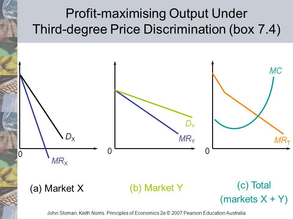 John Sloman, Keith Norris: Principles of Economics 2e © 2007 Pearson Education Australia 0 00 MR X MR Y MR T MC (a) Market X (b) Market Y (c) Total (m
