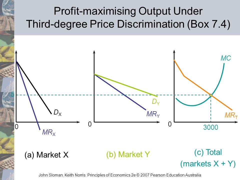 John Sloman, Keith Norris: Principles of Economics 2e © 2007 Pearson Education Australia 0 00 DXDX MR X MR Y MR T MC 5 (a) Market X (b) Market Y (c) T
