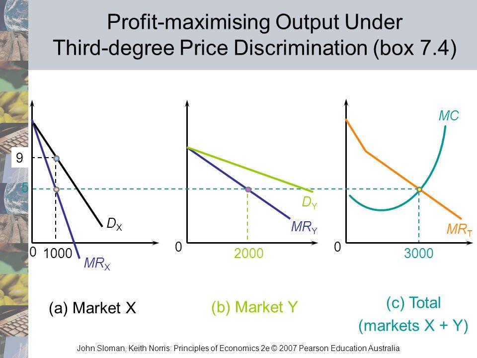 John Sloman, Keith Norris: Principles of Economics 2e © 2007 Pearson Education Australia 0 00 MR X MR Y MR T MC 5 9 1000 2000 (a) Market X (b) Market