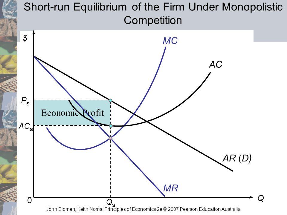 John Sloman, Keith Norris: Principles of Economics 2e © 2007 Pearson Education Australia $ Q 0 QsQs AR D) MC AC MR PsPs AC s Short-run Equilibrium of