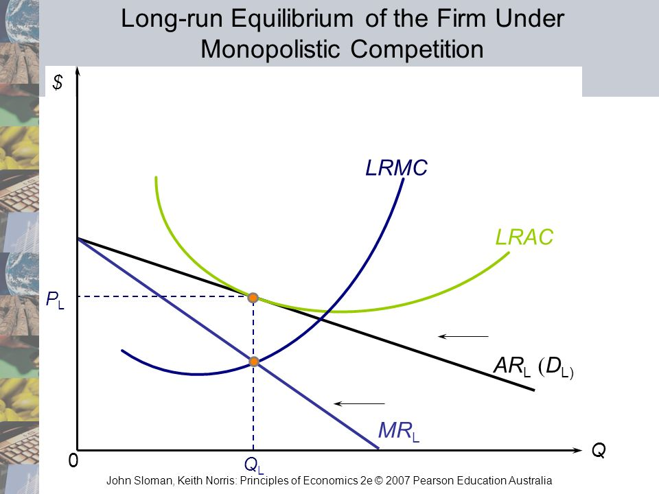 John Sloman, Keith Norris: Principles of Economics 2e © 2007 Pearson Education Australia AR L D L) MR L Q 0 QLQL PLPL LRAC LRMC Long-run Equilibrium o