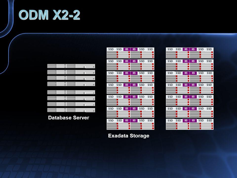 ODM X2-2 IB SSD IB SSD IB SSD IB SSD IB SSD IB SSD IB SSD IB SSD IB SSD IB SSD IB SSD IB SSD IB SSD IB SSD Database Server Exadata Storage